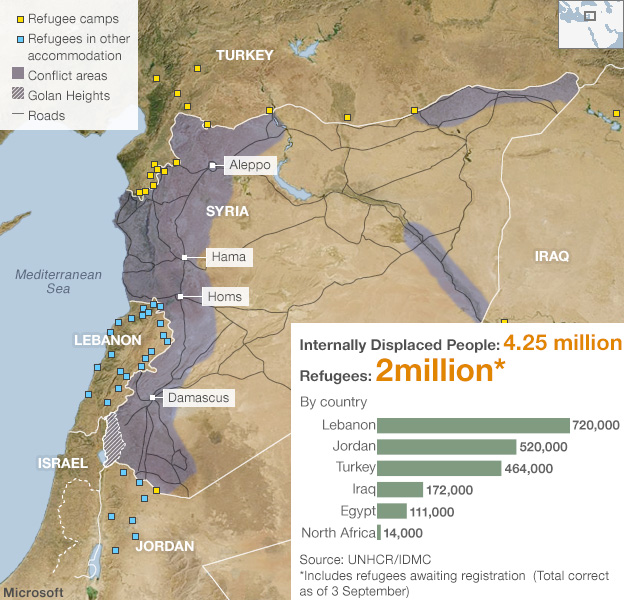 Map showing camps for Syrian refugees. Total refugees: 235,368; Lebanon: 59,111; Turkey: 80,410; Jordan: 77,165; Iraq: 18,682. Source: UNHCR and Turkey, September 2012