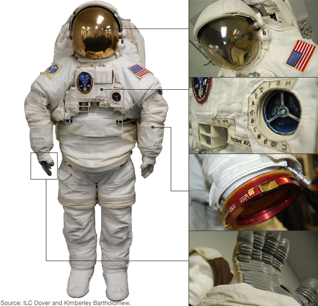 sunshine space suit - photo #41