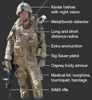 Each soldier is equipped with; Kevlar helmet with night vision. Metal/bomb detector. Long and short distance radios. Extra ammunition. Sig Sauer pistol. Osprey body armour. Medical kit: morphine, tourniquet, bandage. SA80 rifle.