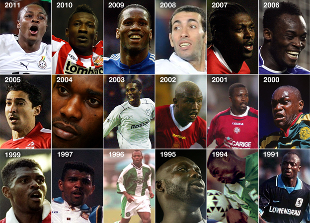 BBC African Footballer of the Year - previous winners
