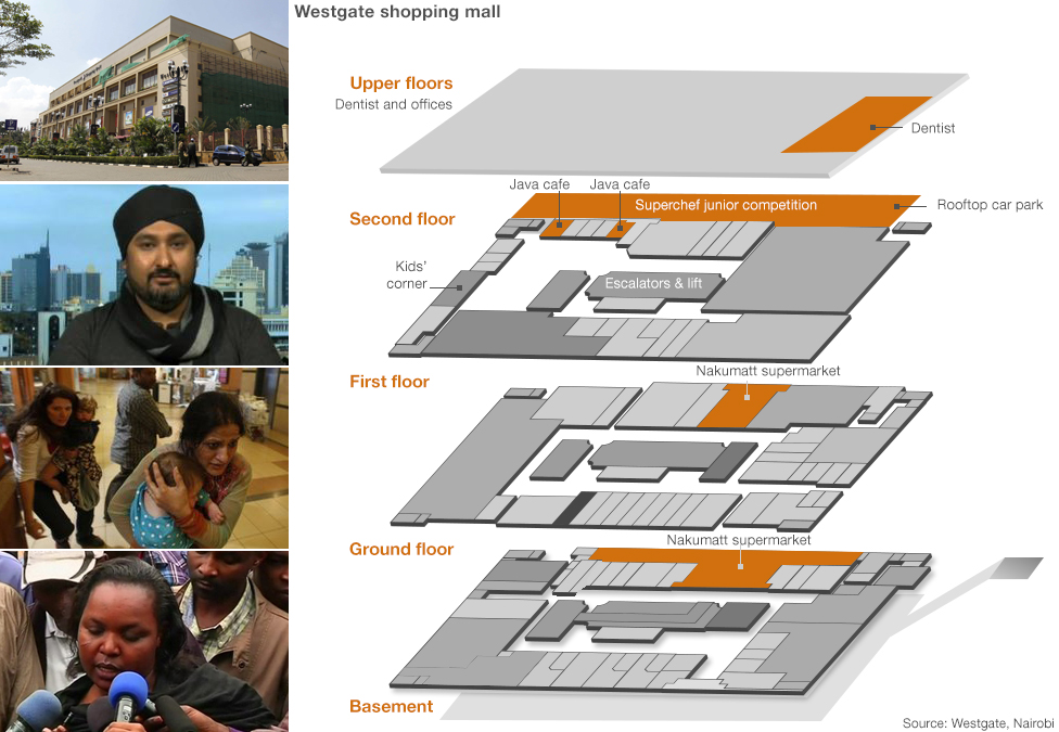 Layout of mall with witness images