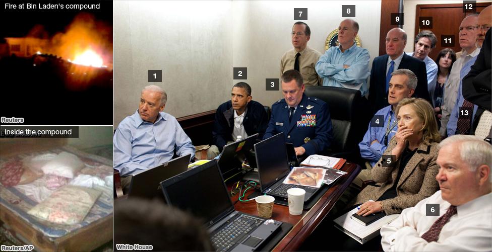 BBC News - Osama Bin Laden's death: How it happened Obama Bin Laden Raid