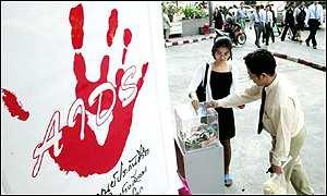 Campanha internacional contra a AIDS