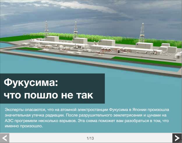 """Авария на АЭС """"Фукусима-1"""":"""