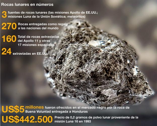 Los números de las piedras lunares