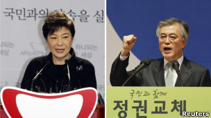 South Korea Presidential Candidates